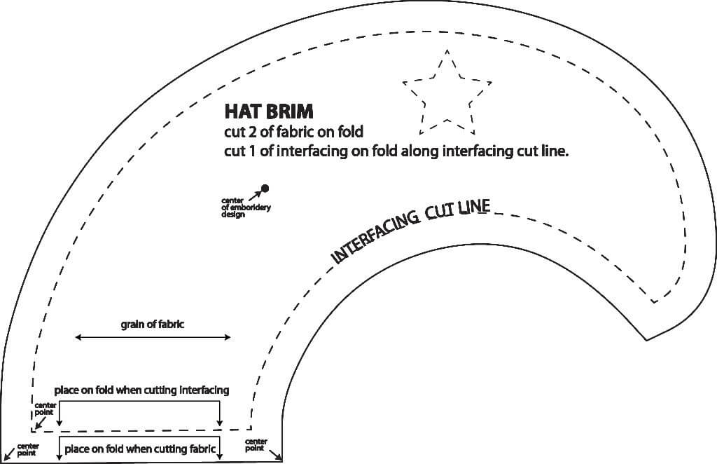 Sun Hat brim pattern piece